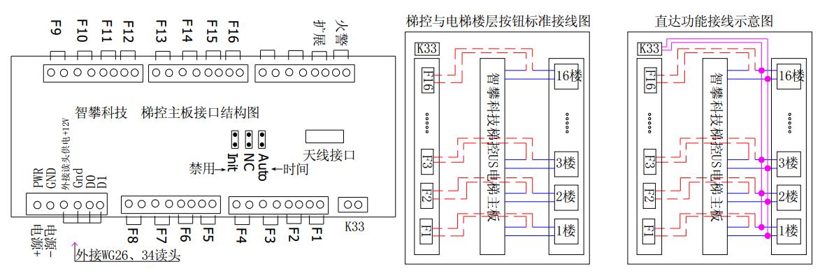 电路 电路图 电子 户型 户型图 平面图 原理图 1183_398